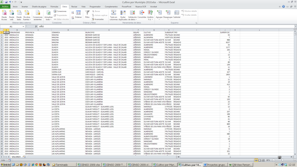 Datos Municipales por Cultivo 2011