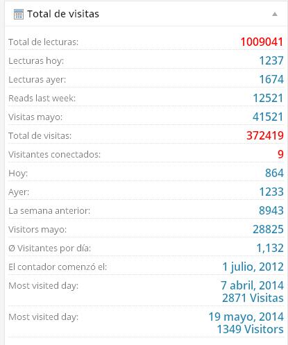 1000000 de visitas