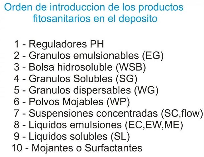 Orden de productos