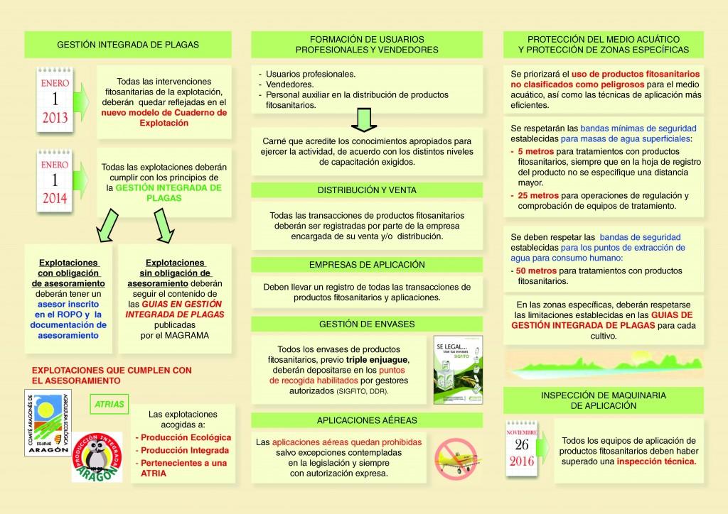 USO_SOSTENIBLE_de_productos_en GIP1